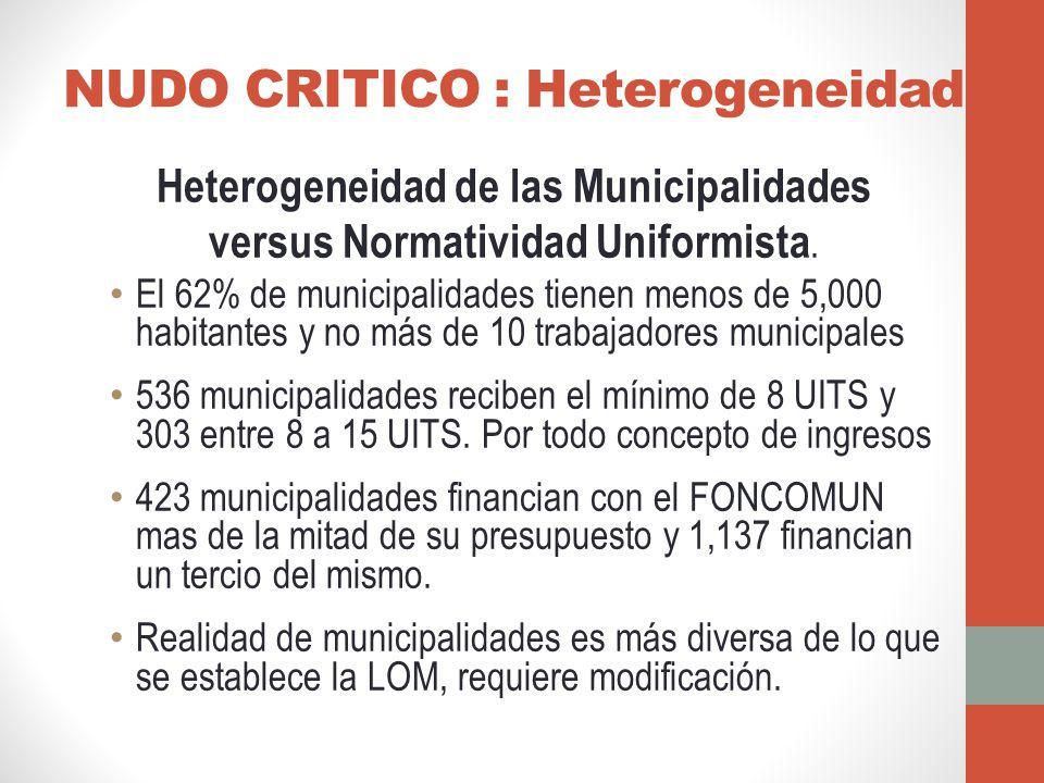 NUDO CRITICO : Heterogeneidad Heterogeneidad de las Municipalidades versus Normatividad Uniformista.