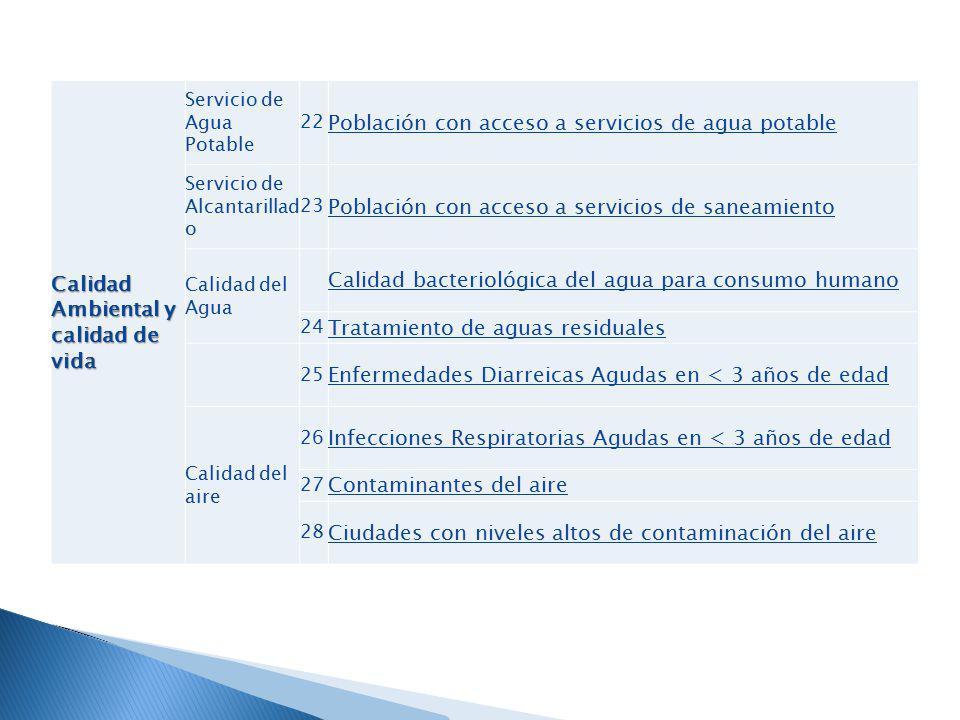 Calidad Ambiental y calidad de vida Servicio de Agua Potable 22 Población con acceso a servicios de agua potable Servicio de Alcantarillad o 23 Poblac