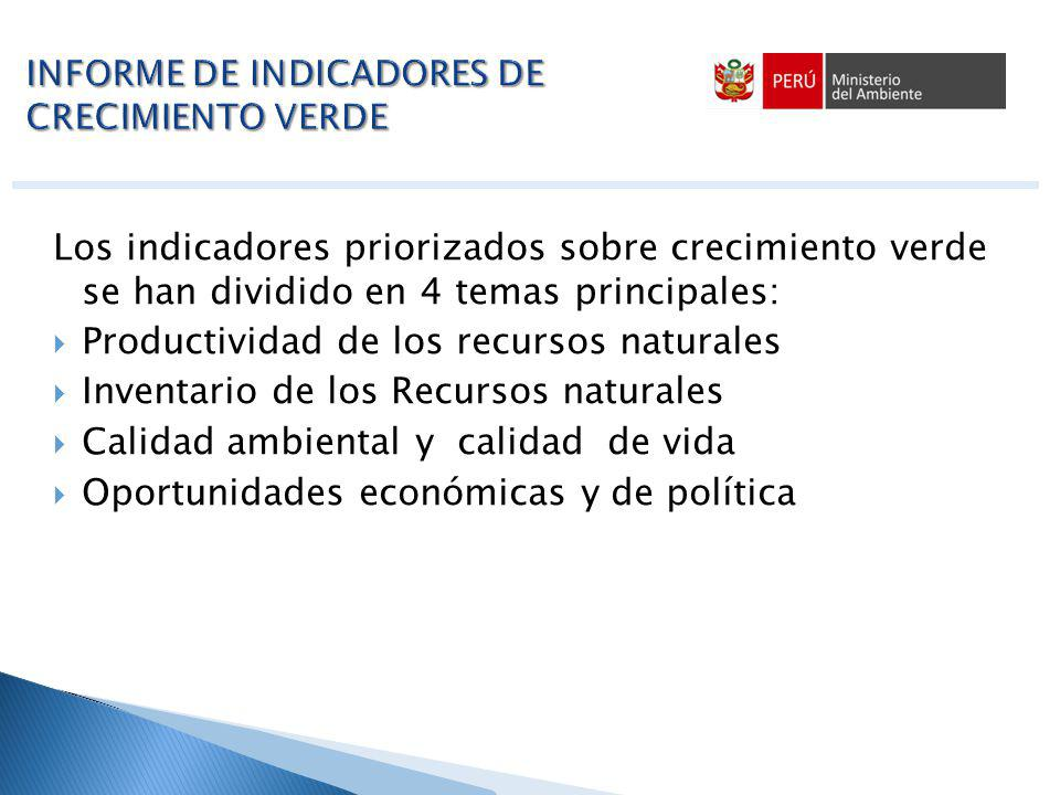 Los indicadores priorizados sobre crecimiento verde se han dividido en 4 temas principales: Productividad de los recursos naturales Inventario de los