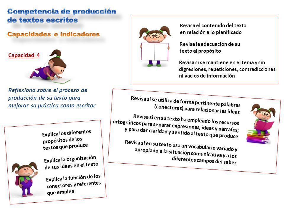 Capacidad 4 Reflexiona sobre el proceso de producción de su texto para mejorar su práctica como escritor Revisa el contenido del texto en relación a l