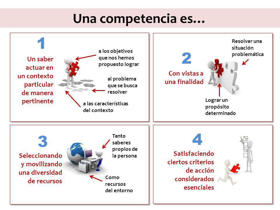 Dicen los expertos «El motivo que una persona sea competente no es el de que tenga iniciativa o que disponga de un buen control sobre sí misma.