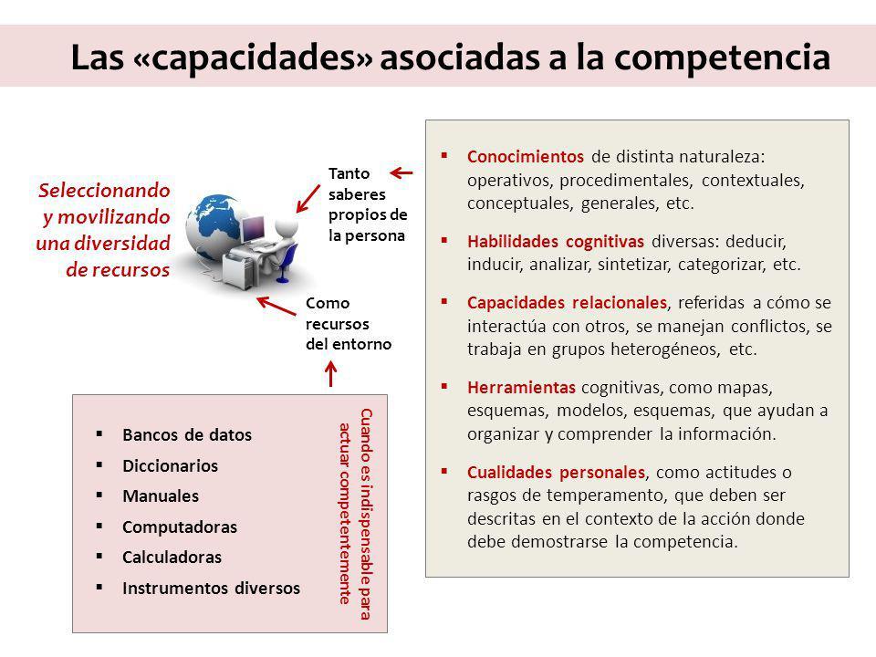 Las «capacidades» asociadas a la competencia Seleccionando y movilizando una diversidad de recursos Tanto saberes propios de la persona Como recursos
