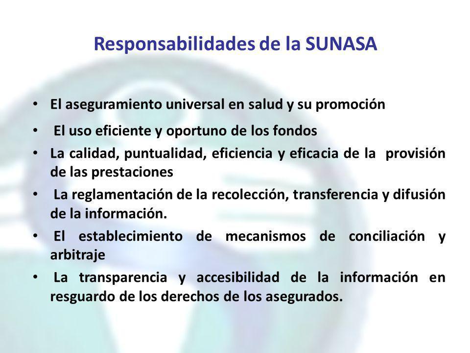 Responsabilidades de la SUNASA El aseguramiento universal en salud y su promoción El uso eficiente y oportuno de los fondos La calidad, puntualidad, e