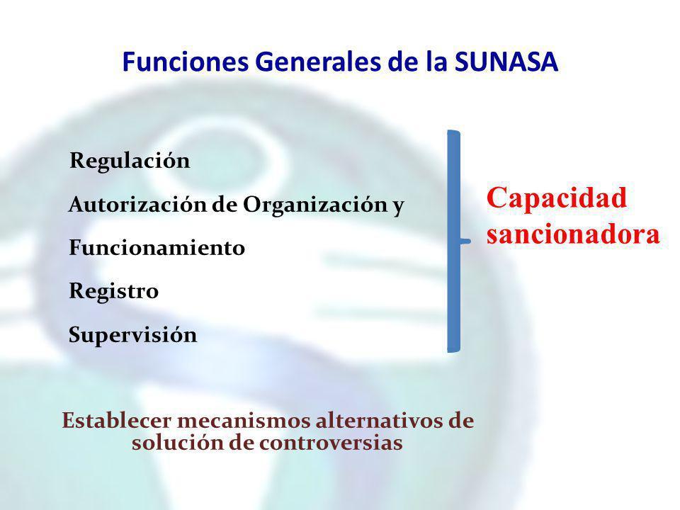 Funciones Generales de la SUNASA Regulación Autorización de Organización y Funcionamiento Registro Supervisión Establecer mecanismos alternativos de s