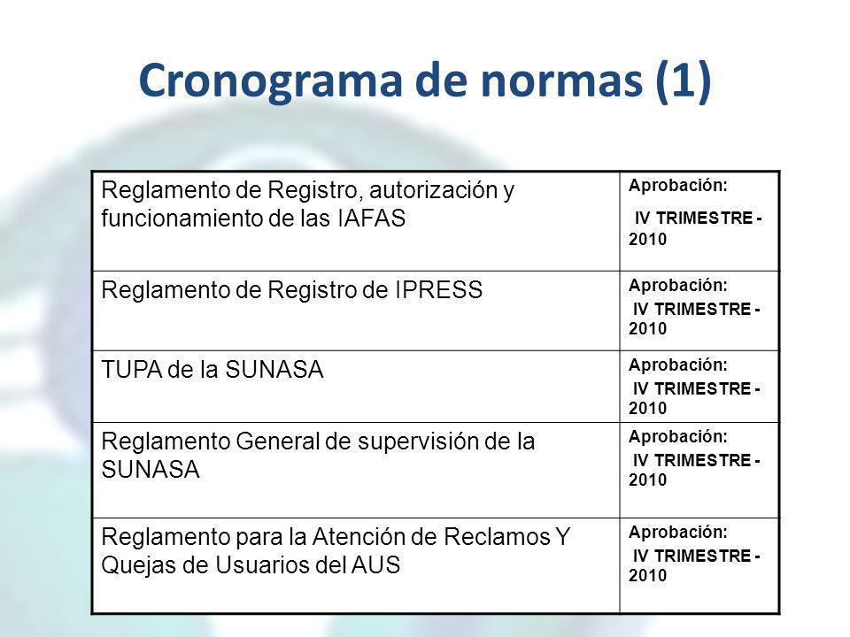Cronograma de normas (1) Reglamento de Registro, autorización y funcionamiento de las IAFAS Aprobación: IV TRIMESTRE - 2010 Reglamento de Registro de