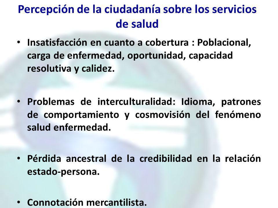 Percepción de la ciudadanía sobre los servicios de salud Insatisfacción en cuanto a cobertura : Poblacional, carga de enfermedad, oportunidad, capacid