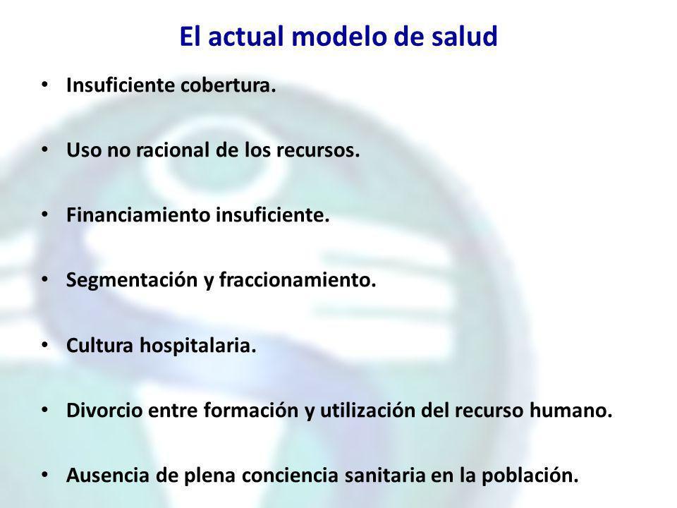 El actual modelo de salud Insuficiente cobertura. Uso no racional de los recursos. Financiamiento insuficiente. Segmentación y fraccionamiento. Cultur