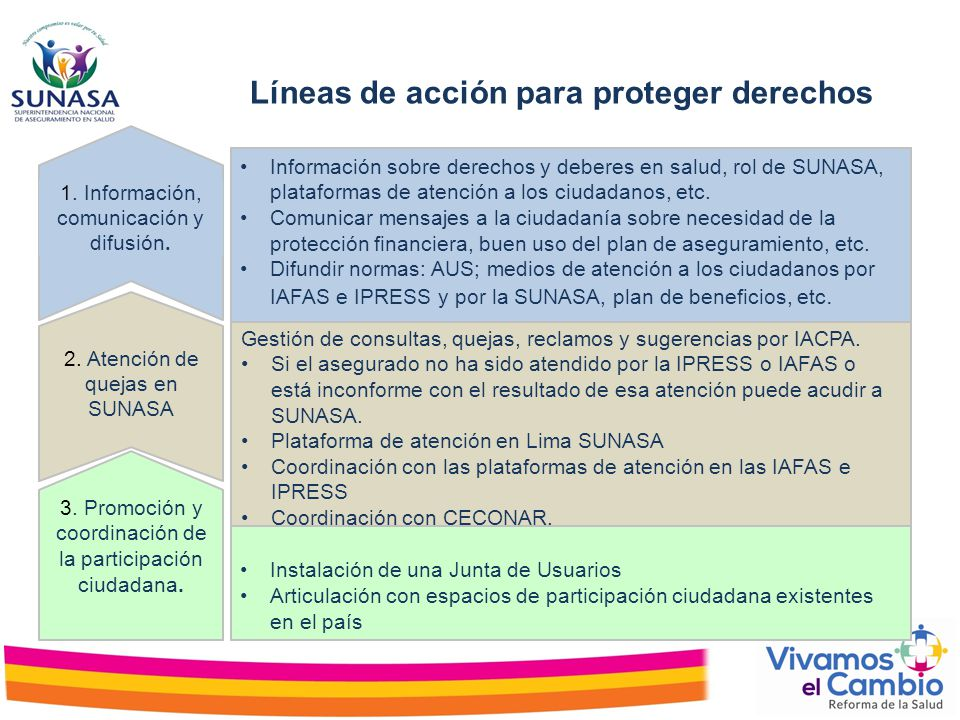 Gestión de consultas, quejas, reclamos y sugerencias por IACPA. Si el asegurado no ha sido atendido por la IPRESS o IAFAS o está inconforme con el res