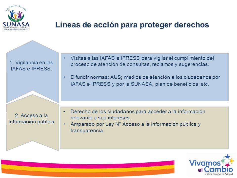 Vigilancia en las IAFAS e IPRESS Plan Anual de Vigilancia programada 2013.