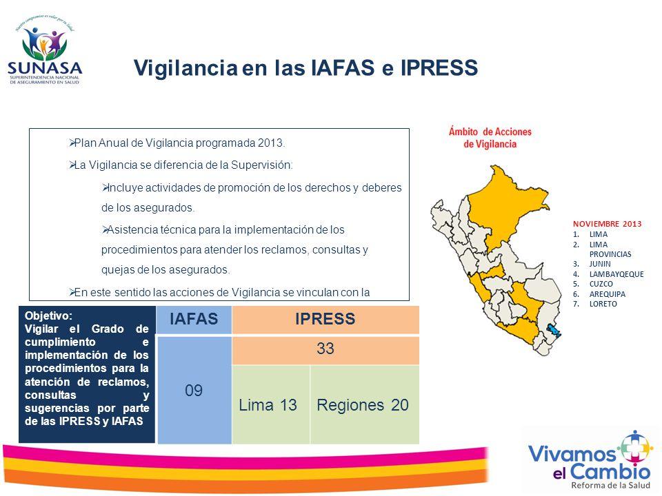 Vigilancia en las IAFAS e IPRESS Plan Anual de Vigilancia programada 2013. La Vigilancia se diferencia de la Supervisión: Incluye actividades de promo