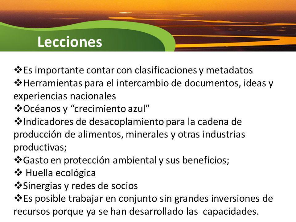 Lecciones Es importante contar con clasificaciones y metadatos Herramientas para el intercambio de documentos, ideas y experiencias nacionales Océanos