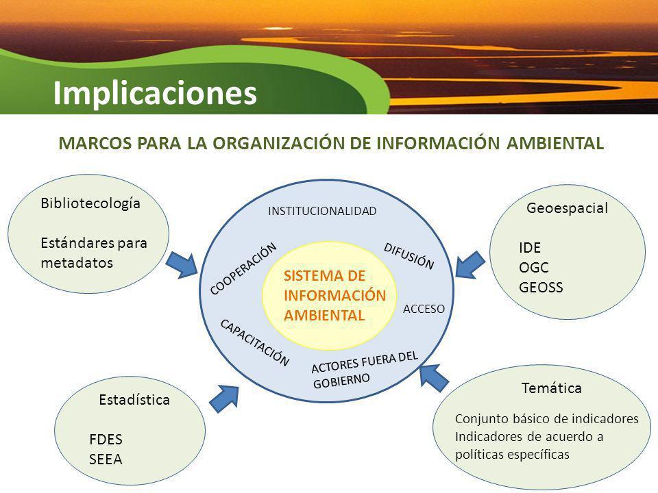 MARCOS PARA LA ORGANIZACIÓN DE INFORMACIÓN AMBIENTAL Bibliotecología Estándares para metadatos Temática Conjunto básico de indicadores Indicadores de