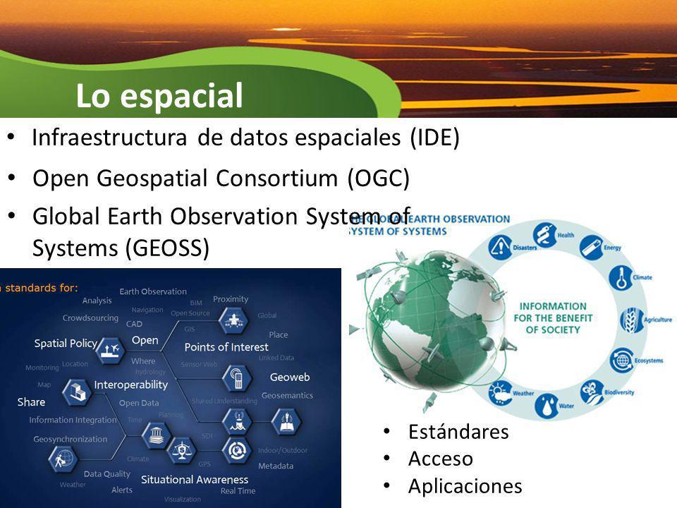 Estándares Acceso Aplicaciones Lo espacial Infraestructura de datos espaciales (IDE) Open Geospatial Consortium (OGC) Global Earth Observation System