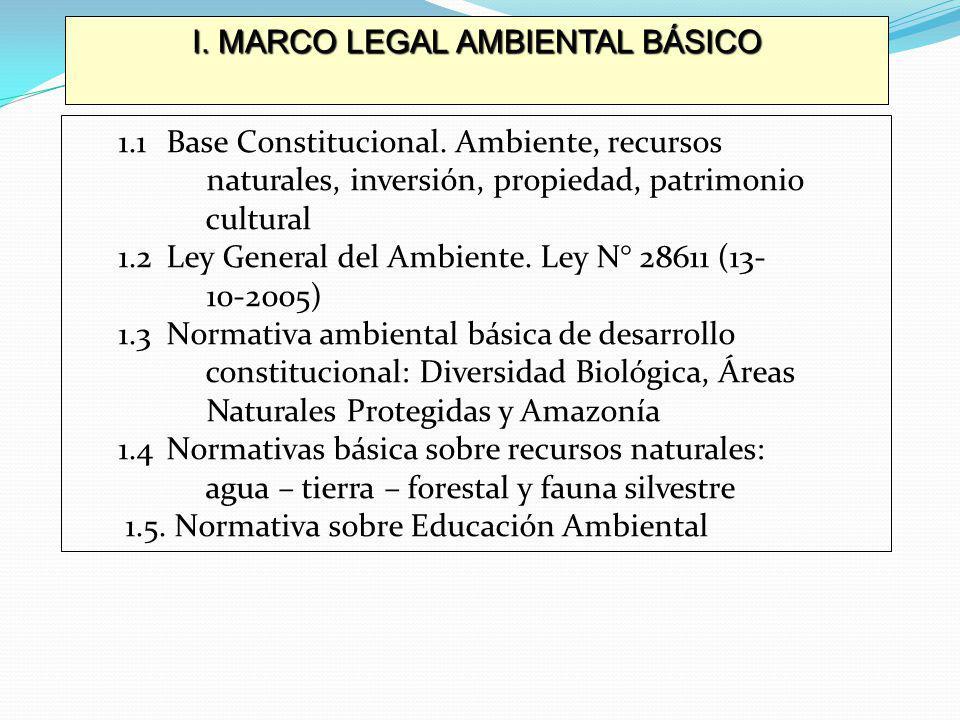 1.1Base Constitucional. Ambiente, recursos naturales, inversión, propiedad, patrimonio cultural 1.2Ley General del Ambiente. Ley N° 28611 (13- 10-2005
