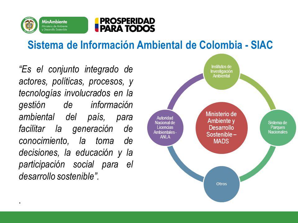 Indicadores de Crecimiento Verde Actualizados en 2013 I.