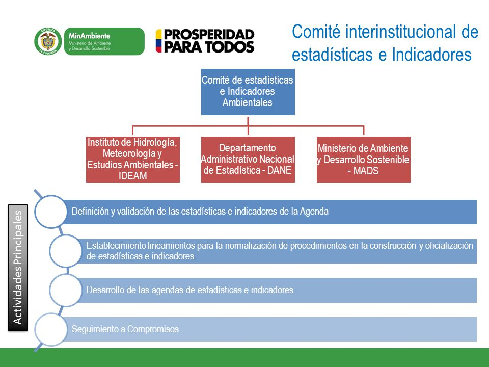 Agenda de Estadísticas e Indicadores La agenda de estadísticas establece las acciones, cronogramas, estadísticas, indicadores y productos a gestionar durante la vigencia.