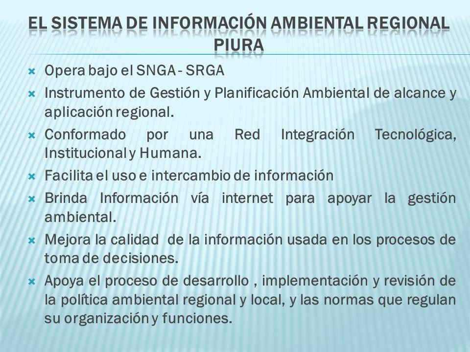 SISTEMA NACIONAL DE GESTION AMBIENTAL MINAM SISTEMA REGIONAL DE GESTION AMBIENTAL GOBIERNO REGIONAL PIURA SIAR Piura SINIA Ley N° 28245 LEY MARCO DEL SISTEMA NACIONAL DE GESTIÓN AMBIENTAL ORDENANZA REGIONAL Nº 077-2005-GRP-CR CREA EL SISTEMA REGIONAL DE GESTIÓN AMBIENTAL DE LA REGIÓN PIURA