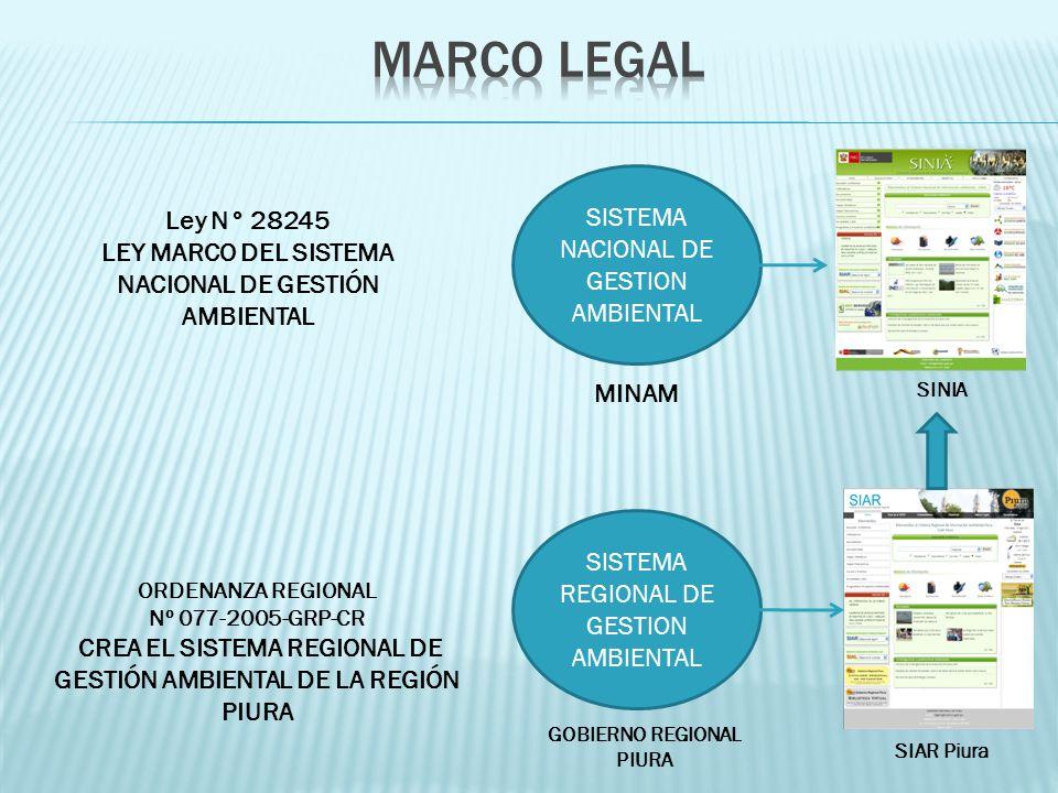 Apoyar el desempeño ambiental regional y nacional a través de la difusión y accesibilidad de la Información.