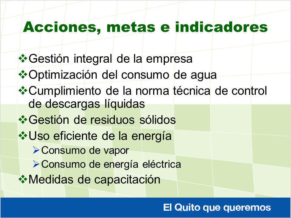 Acciones, metas e indicadores Gestión integral de la empresa Optimización del consumo de agua Cumplimiento de la norma técnica de control de descargas líquidas Gestión de residuos sólidos Uso eficiente de la energía Consumo de vapor Consumo de energía eléctrica Medidas de capacitación