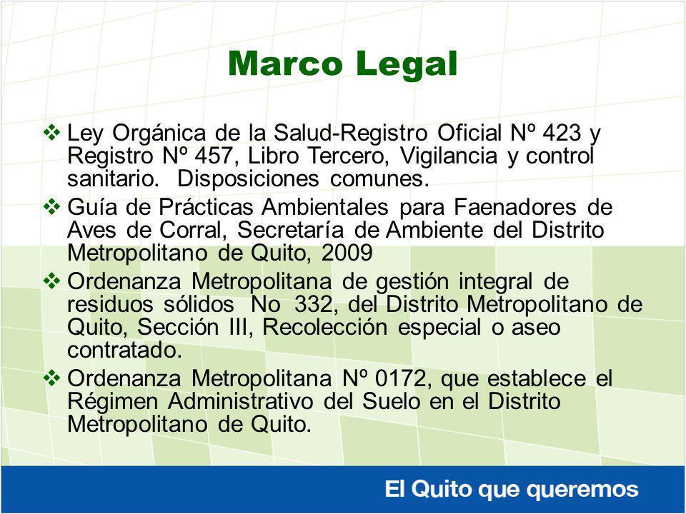 Marco Legal Ley Orgánica de la Salud-Registro Oficial Nº 423 y Registro Nº 457, Libro Tercero, Vigilancia y control sanitario. Disposiciones comunes.