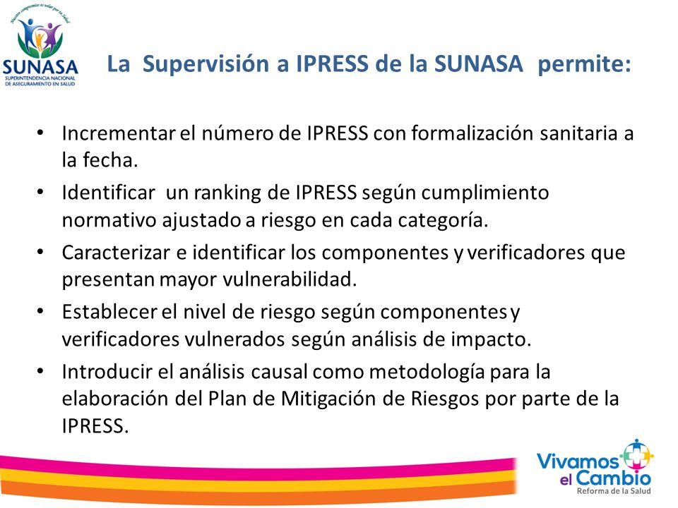 La Supervisión a IPRESS de la SUNASA permite: Incrementar el número de IPRESS con formalización sanitaria a la fecha. Identificar un ranking de IPRESS