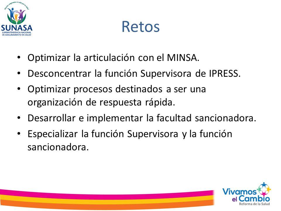 Retos Optimizar la articulación con el MINSA. Desconcentrar la función Supervisora de IPRESS. Optimizar procesos destinados a ser una organización de