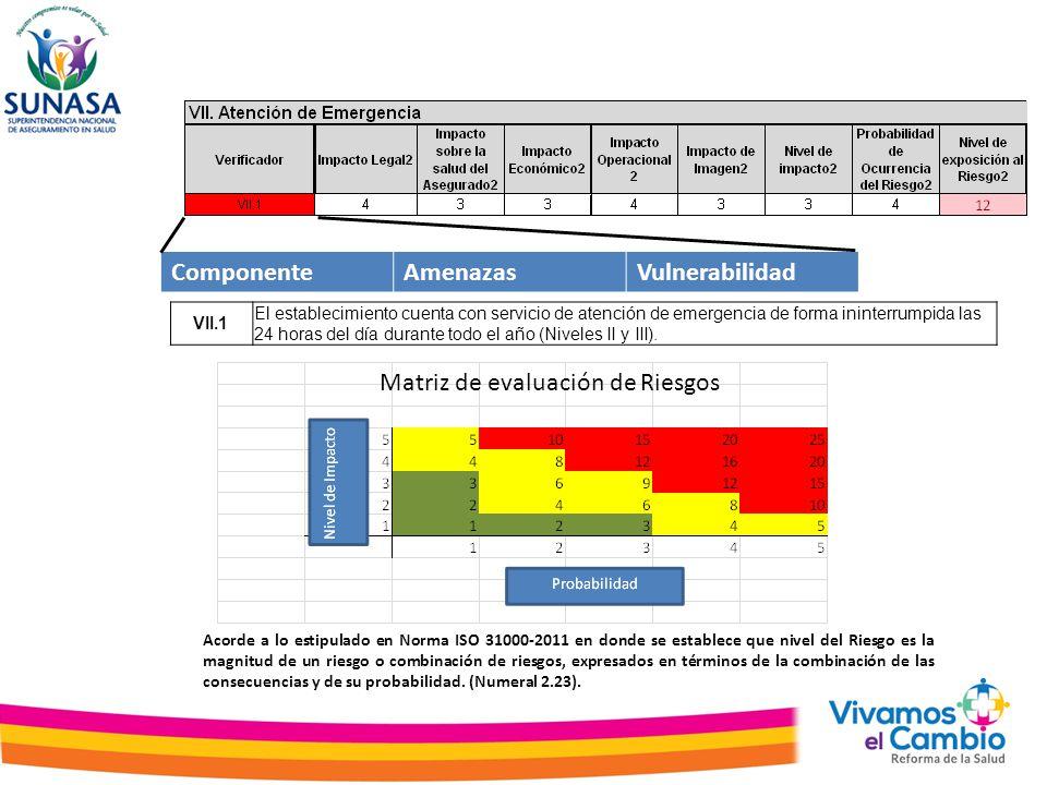 Matriz de evaluación de Riesgos Acorde a lo estipulado en Norma ISO 31000-2011 en donde se establece que nivel del Riesgo es la magnitud de un riesgo o combinación de riesgos, expresados en términos de la combinación de las consecuencias y de su probabilidad.