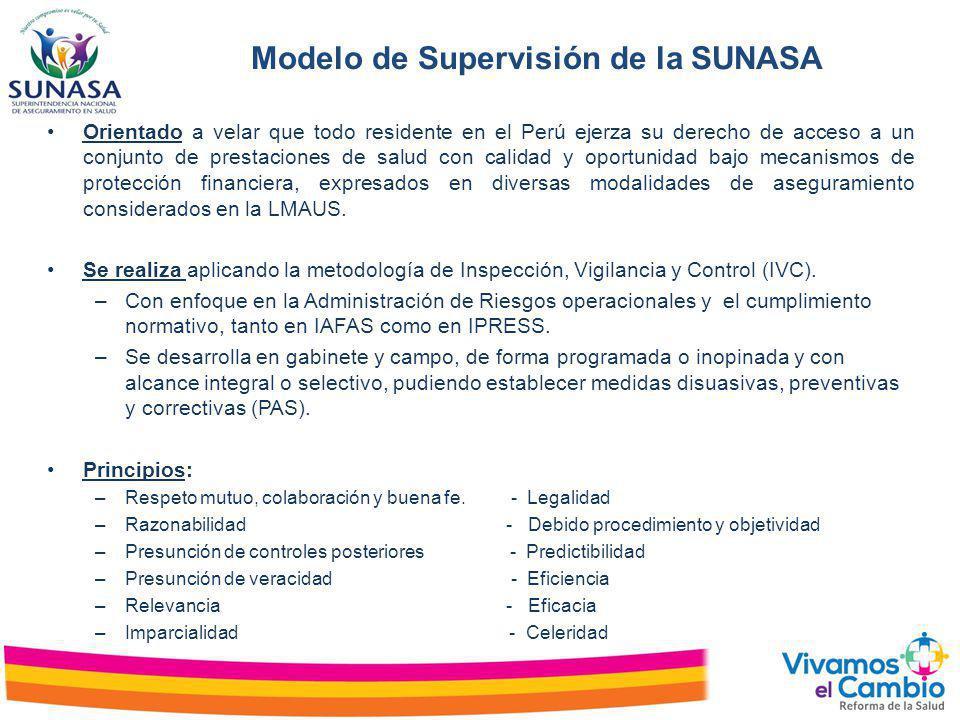 OrientaciónComo se realiza la supervisiónPrincipios Modelo de Supervisión de la SUNASA Orientado a velar que todo residente en el Perú ejerza su derec