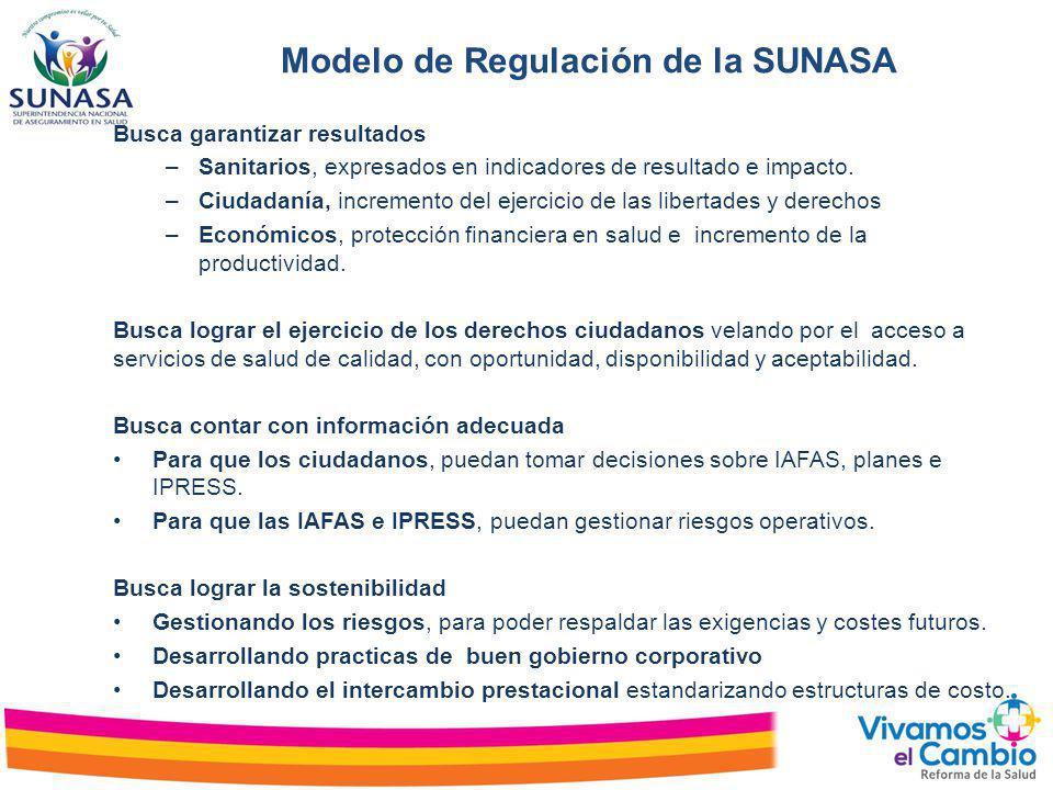 Modelo de Regulación de la SUNASA Busca garantizar resultados –Sanitarios, expresados en indicadores de resultado e impacto. –Ciudadanía, incremento d