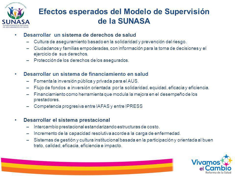 Efectos esperados del Modelo de Supervisión de la SUNASA Desarrollar un sistema de derechos de salud –Cultura de aseguramiento basado en la solidarida