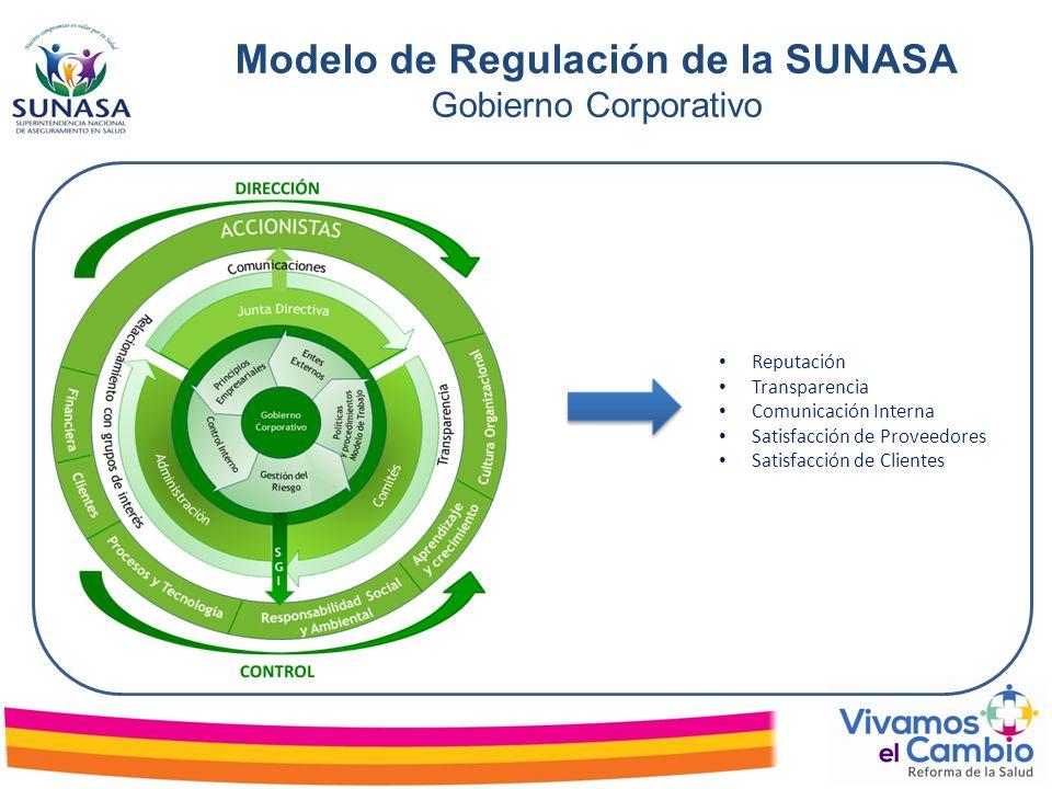 Modelo de Regulación de la SUNASA Gobierno Corporativo Reputación Transparencia Comunicación Interna Satisfacción de Proveedores Satisfacción de Clien
