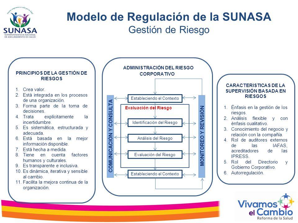 Modelo de Regulación de la SUNASA Gestión de Riesgo PRINCIPIOS DE LA GESTIÓN DE RIESGOS 1.Crea valor. 2.Está integrada en los procesos de una organiza