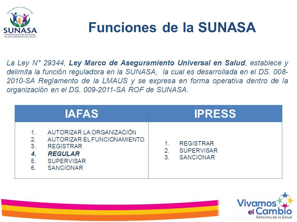 Funciones de la SUNASA IAFASIPRESS 1.AUTORIZAR LA ORGANIZACIÓN 2.AUTORIZAR EL FUNCIONAMIENTO 3.REGISTRAR 4.REGULAR 5.SUPERVISAR 6.SANCIONAR 1.REGISTRA