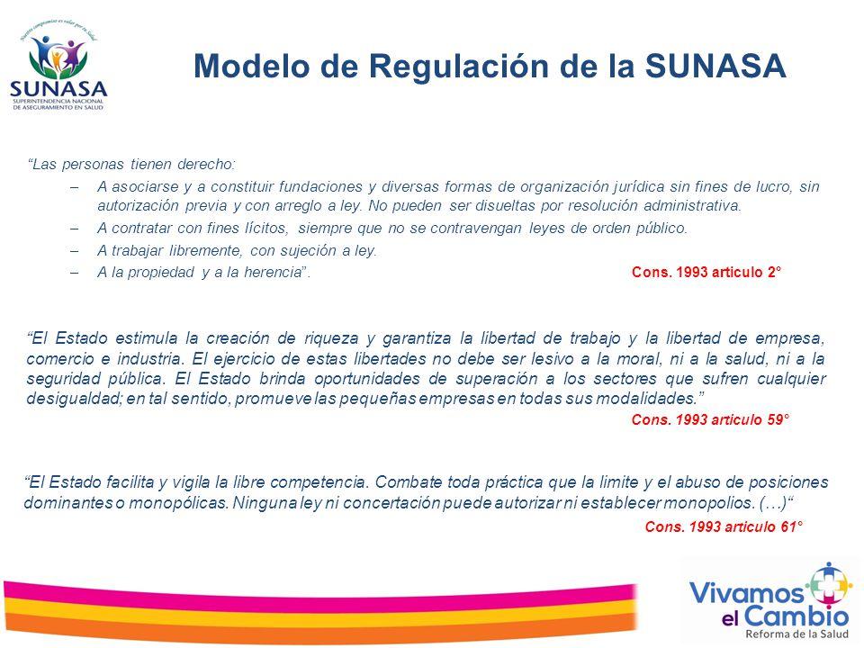 Modelo de Regulación de la SUNASA Las personas tienen derecho: –A asociarse y a constituir fundaciones y diversas formas de organización jurídica sin