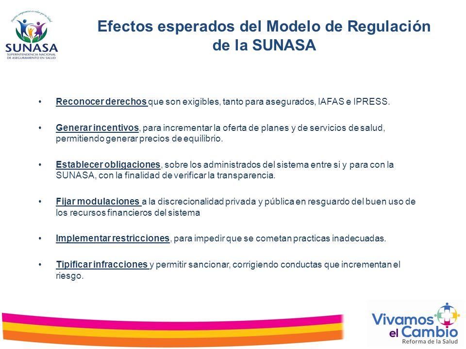 Efectos esperados del Modelo de Regulación de la SUNASA Reconocer derechos que son exigibles, tanto para asegurados, IAFAS e IPRESS. Generar incentivo