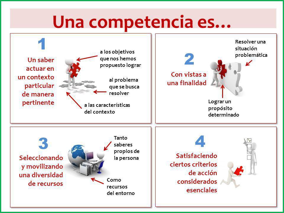 Una competencia es… Un saber actuar en un contexto particular de manera pertinente a las características del contexto al problema que se busca resolve