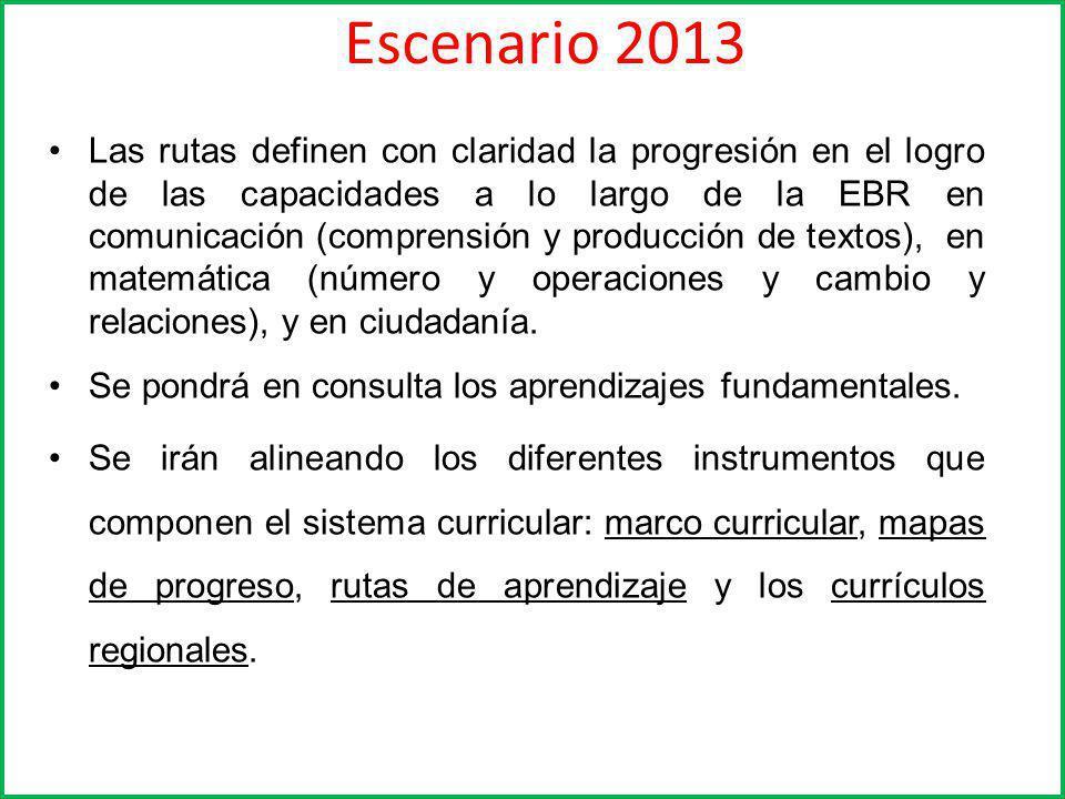 Escenario 2013 Las rutas definen con claridad la progresión en el logro de las capacidades a lo largo de la EBR en comunicación (comprensión y producc