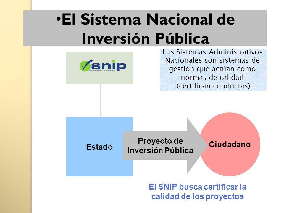 Estado Ciudadano Proyecto de Inversión Pública El SNIP busca certificar la calidad de los proyectos El Sistema Nacional de Inversión Pública El Sistema Nacional de Inversión Pública Los Sistemas Administrativos Nacionales son sistemas de gestión que actúan como normas de calidad (certifican conductas)