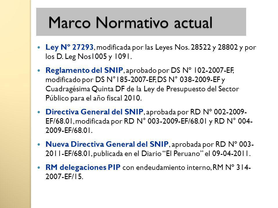 Marco Normativo actual Marco Normativo actual Ley Nº 27293, modificada por las Leyes Nos.