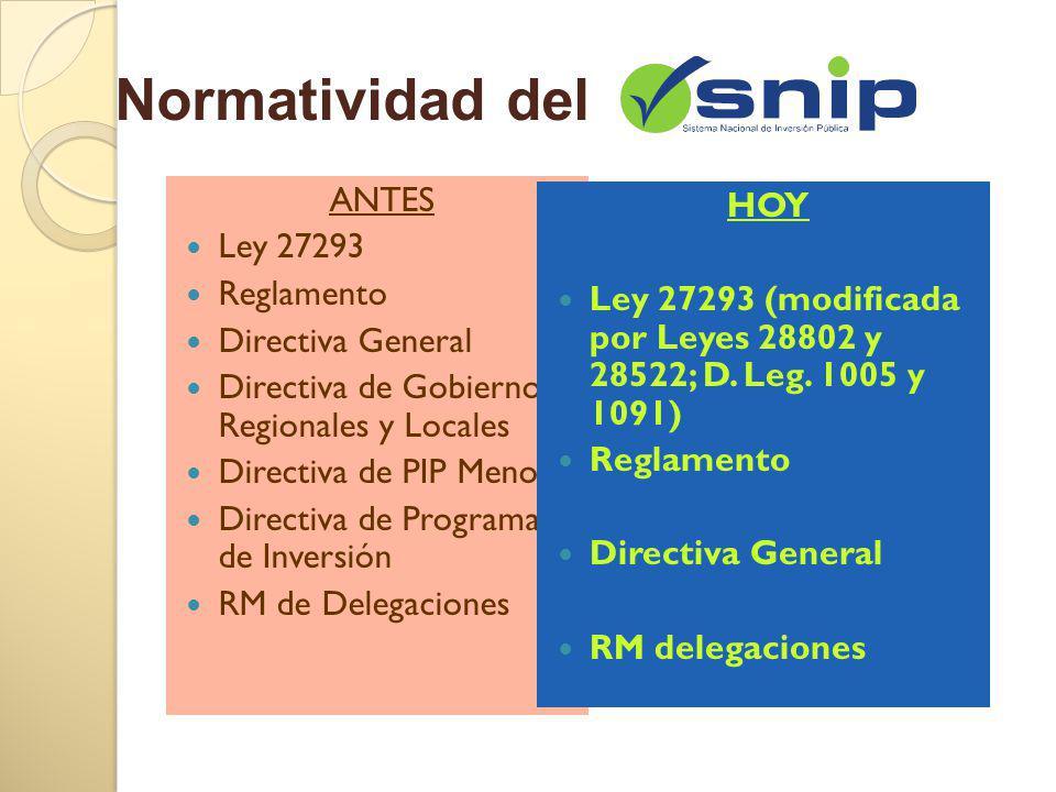 ANTES Ley 27293 Reglamento Directiva General Directiva de Gobiernos Regionales y Locales Directiva de PIP Menor Directiva de Programas de Inversión RM