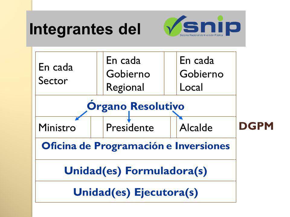Unidad(es) Ejecutora(s) Unidad(es) Formuladora(s) Oficina de Programación e Inversiones AlcaldePresidenteMinistro Órgano Resolutivo En cada Gobierno L