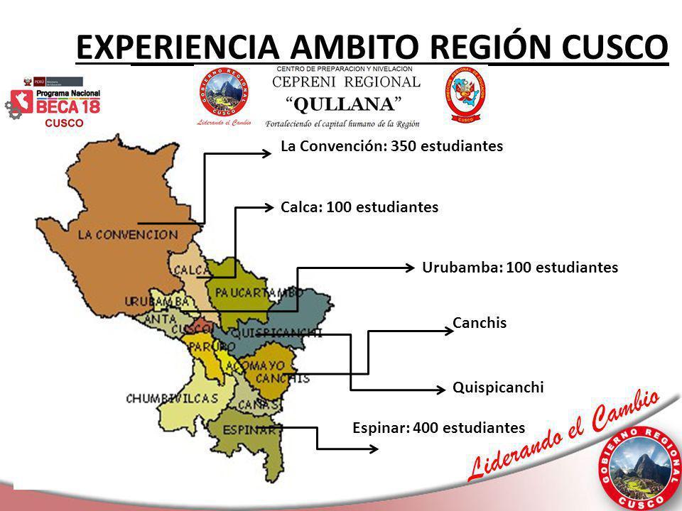 Liderando el Cambio EXPERIENCIA AMBITO REGIÓN CUSCO La Convención: 350 estudiantes Calca: 100 estudiantes Espinar: 400 estudiantes Urubamba: 100 estud