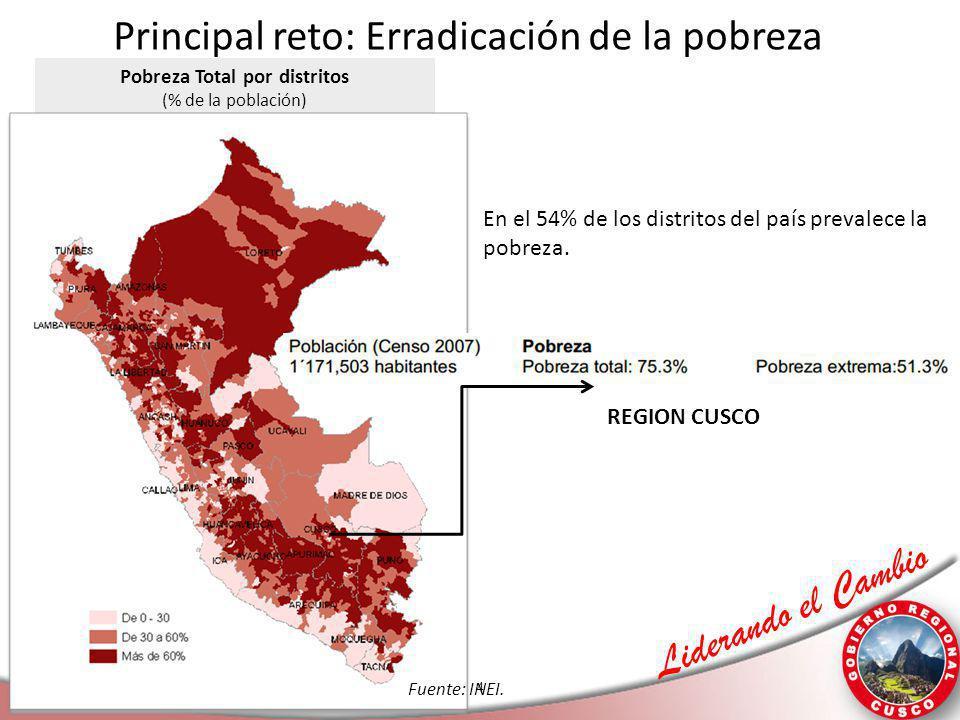 Liderando el Cambio Principal reto: Erradicación de la pobreza 4 Pobreza Total por distritos (% de la población) Fuente: INEI. En el 54% de los distri