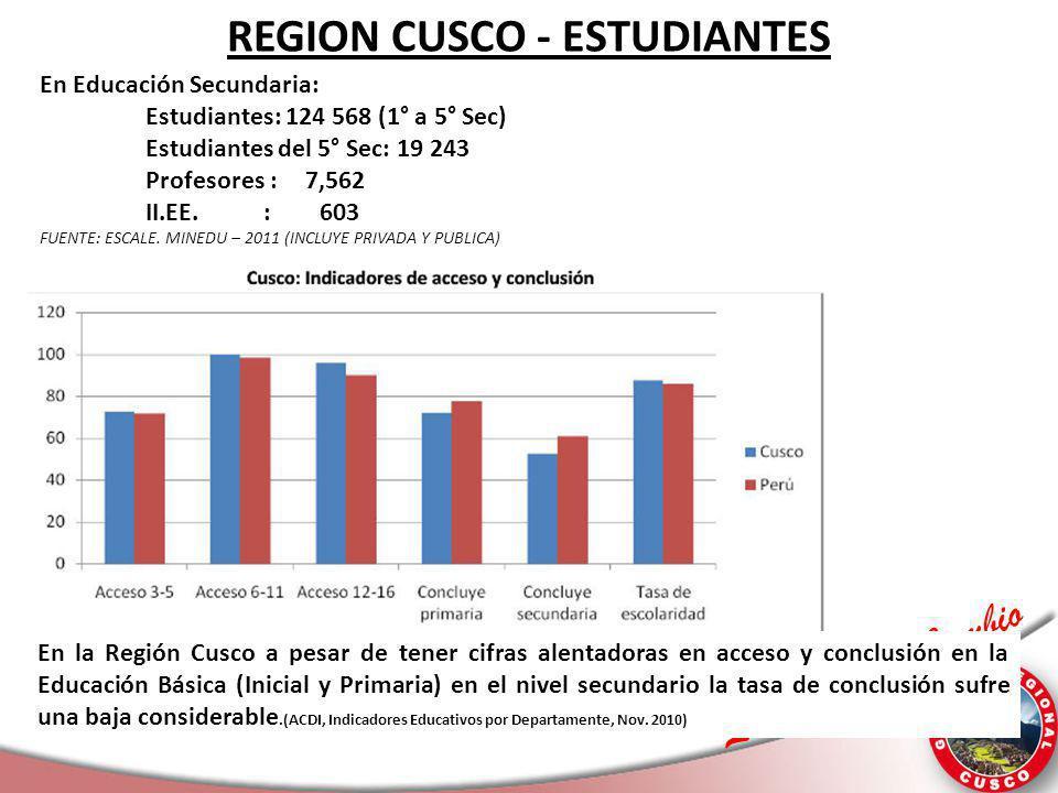 Liderando el Cambio REGION CUSCO - ESTUDIANTES En Educación Secundaria: Estudiantes: 124 568 (1° a 5° Sec) Estudiantes del 5° Sec: 19 243 Profesores :