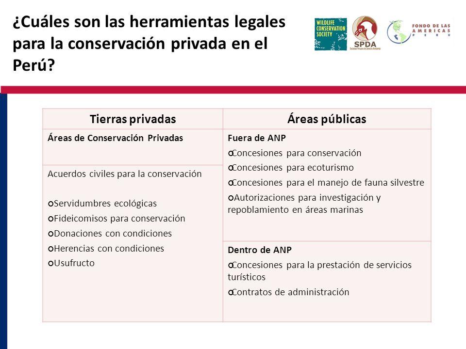 ¿Cuáles son las herramientas legales para la conservación privada en el Perú? Tierras privadasÁreas públicas Áreas de Conservación PrivadasFuera de AN