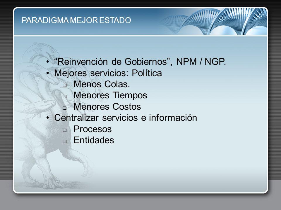 Reinvención de Gobiernos, NPM / NGP. Mejores servicios: Política Menos Colas. Menores Tiempos Menores Costos Centralizar servicios e información Proce