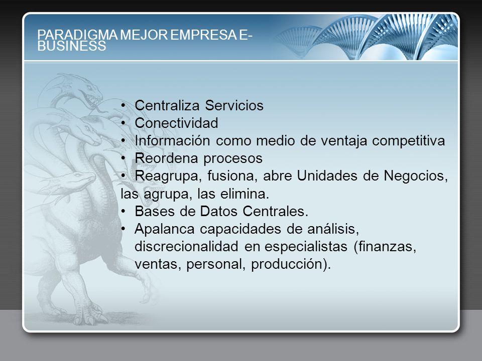 Centraliza Servicios Conectividad Información como medio de ventaja competitiva Reordena procesos Reagrupa, fusiona, abre Unidades de Negocios, las ag