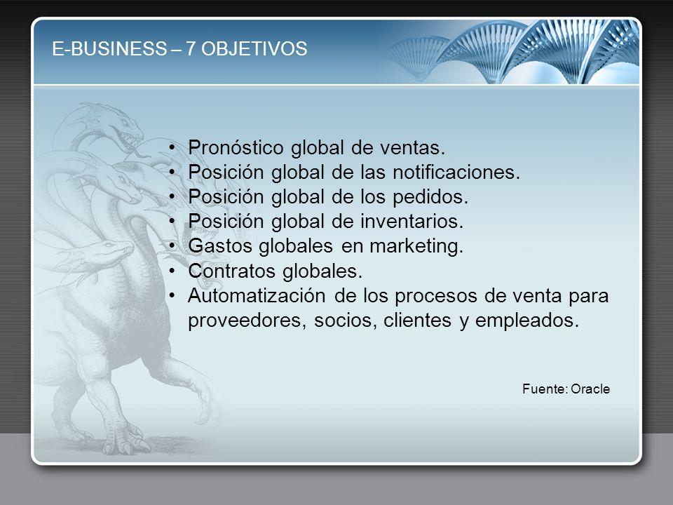 Pronóstico global de ventas. Posición global de las notificaciones. Posición global de los pedidos. Posición global de inventarios. Gastos globales en