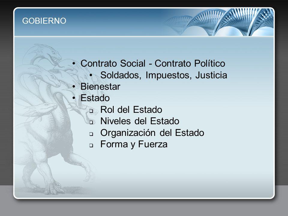 GOBIERNO Contrato Social - Contrato Político Soldados, Impuestos, Justicia Bienestar Estado Rol del Estado Niveles del Estado Organización del Estado