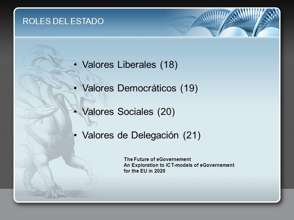 ROLES DEL ESTADO Valores Liberales (18) Valores Democráticos (19) Valores Sociales (20) Valores de Delegación (21) The Future of eGovernement An Explo
